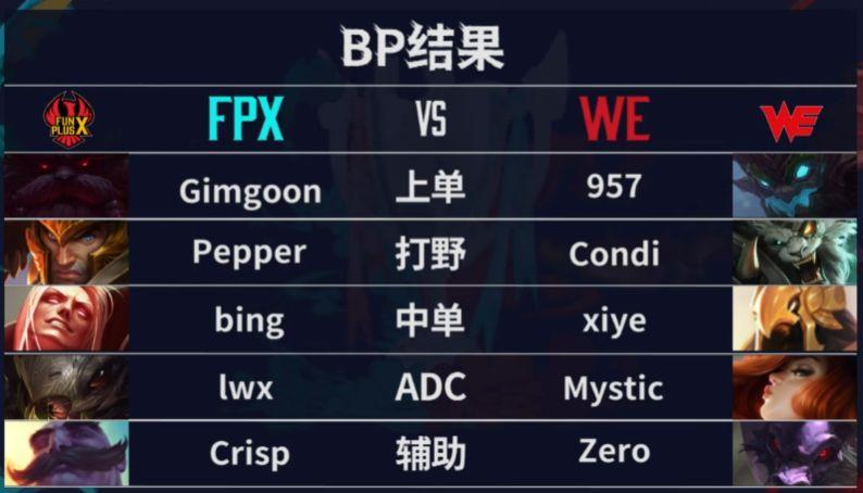 【战报】两波团战打回劣势,WE击败FPX先下一城
